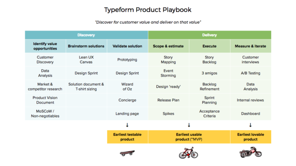 typeform_product_playbook